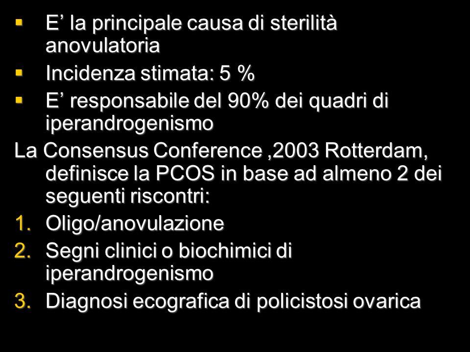  E' la principale causa di sterilità anovulatoria  Incidenza stimata: 5 %  E' responsabile del 90% dei quadri di iperandrogenismo La Consensus Conf