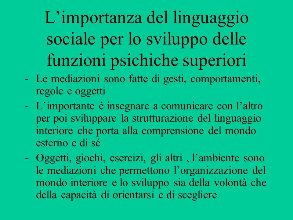 L'importanza del linguaggio sociale per lo sviluppo delle funzioni psichiche superiori -Le mediazioni sono fatte di gesti, comportamenti, regole e ogg