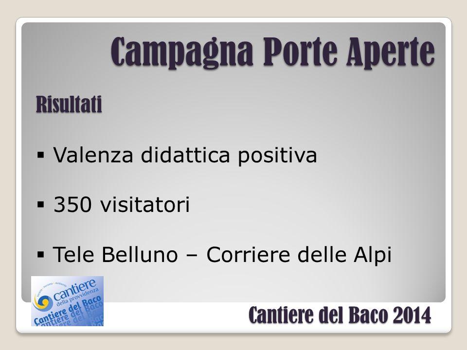 Cantiere del Baco 2014 Risultati  Valenza didattica positiva  350 visitatori  Tele Belluno – Corriere delle Alpi Campagna Porte Aperte