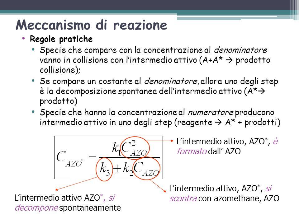 Meccanismo di reazione Regole pratiche Specie che compare con la concentrazione al denominatore vanno in collisione con l'intermedio attivo (A+A*  pr