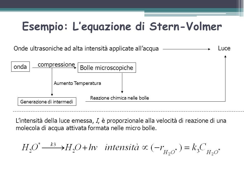 Esempio: L'equazione di Stern-Volmer Onde ultrasoniche ad alta intensità applicate all'acqua Luce onda compressione Bolle microscopiche Aumento Temper
