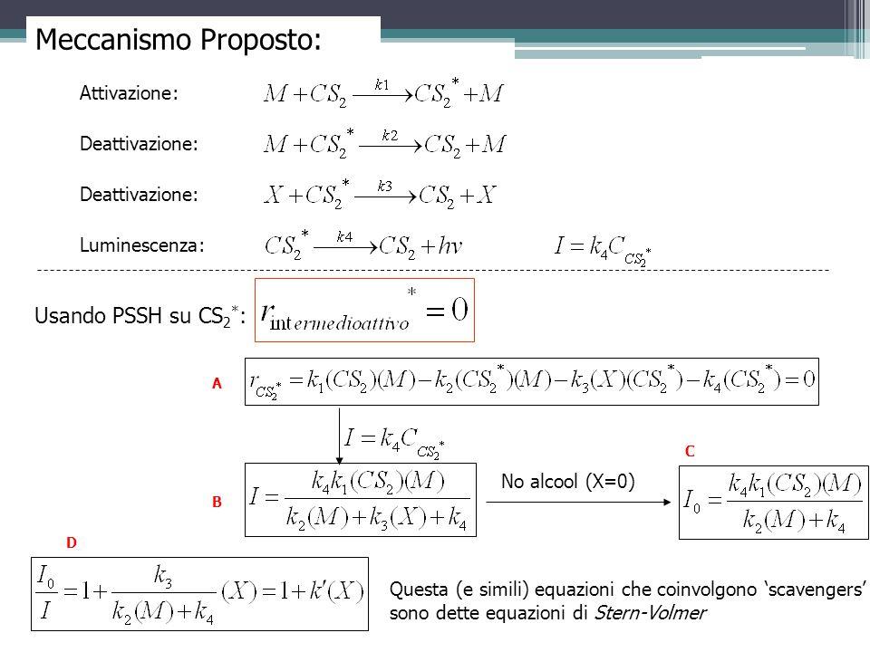 Meccanismo Proposto: Attivazione: Deattivazione: Luminescenza: Usando PSSH su CS 2 * : No alcool (X=0) Questa (e simili) equazioni che coinvolgono 'sc