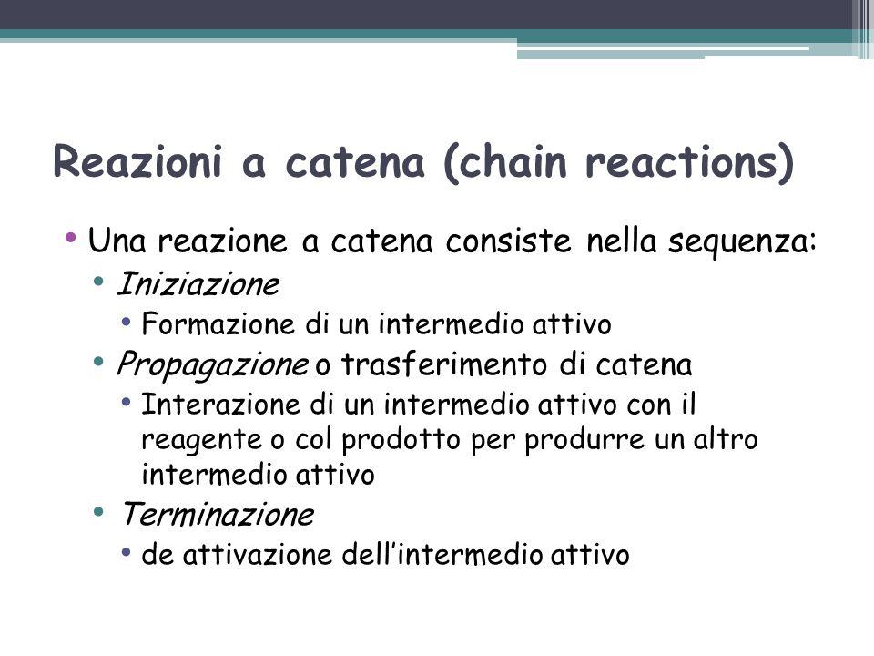 Reazioni a catena (chain reactions) Una reazione a catena consiste nella sequenza: Iniziazione Formazione di un intermedio attivo Propagazione o trasf
