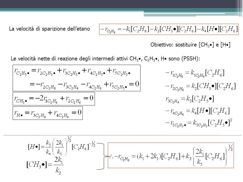 La velocità di sparizione dell'etano Le velocità nette di reazione degli intermedi attivi CH 3, C 2 H 5, H sono (PSSH): Obiettivo: sostituire [CH 3 ]