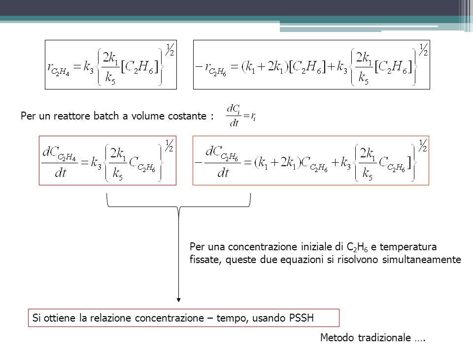 Per un reattore batch a volume costante : Per una concentrazione iniziale di C 2 H 6 e temperatura fissate, queste due equazioni si risolvono simultan