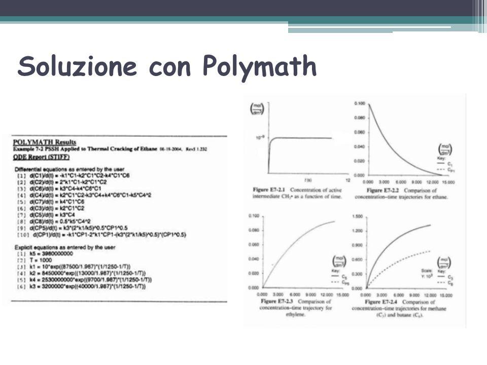 Soluzione con Polymath
