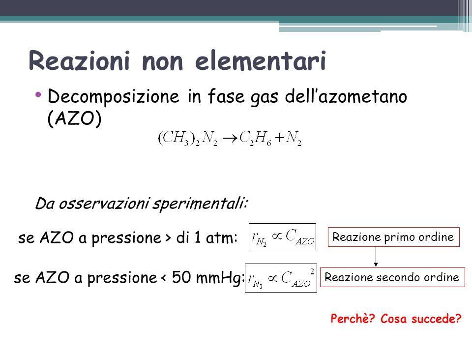 Reazioni non elementari Decomposizione in fase gas dell'azometano (AZO) se AZO a pressione > di 1 atm: Da osservazioni sperimentali: Reazione primo or