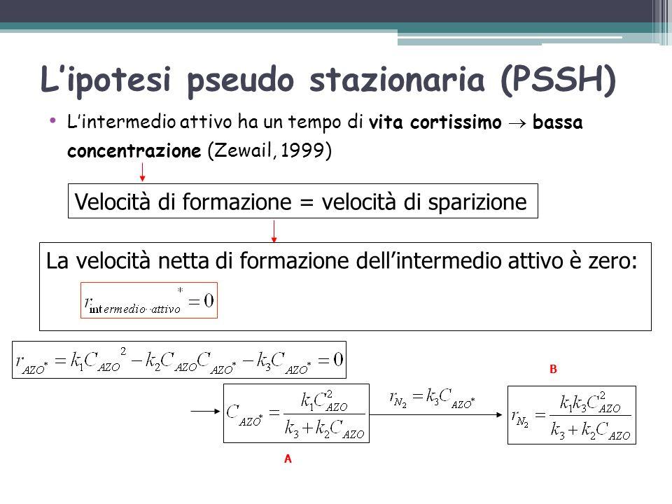 L'ipotesi pseudo stazionaria (PSSH) L'intermedio attivo ha un tempo di vita cortissimo  bassa concentrazione (Zewail, 1999) Velocità di formazione =