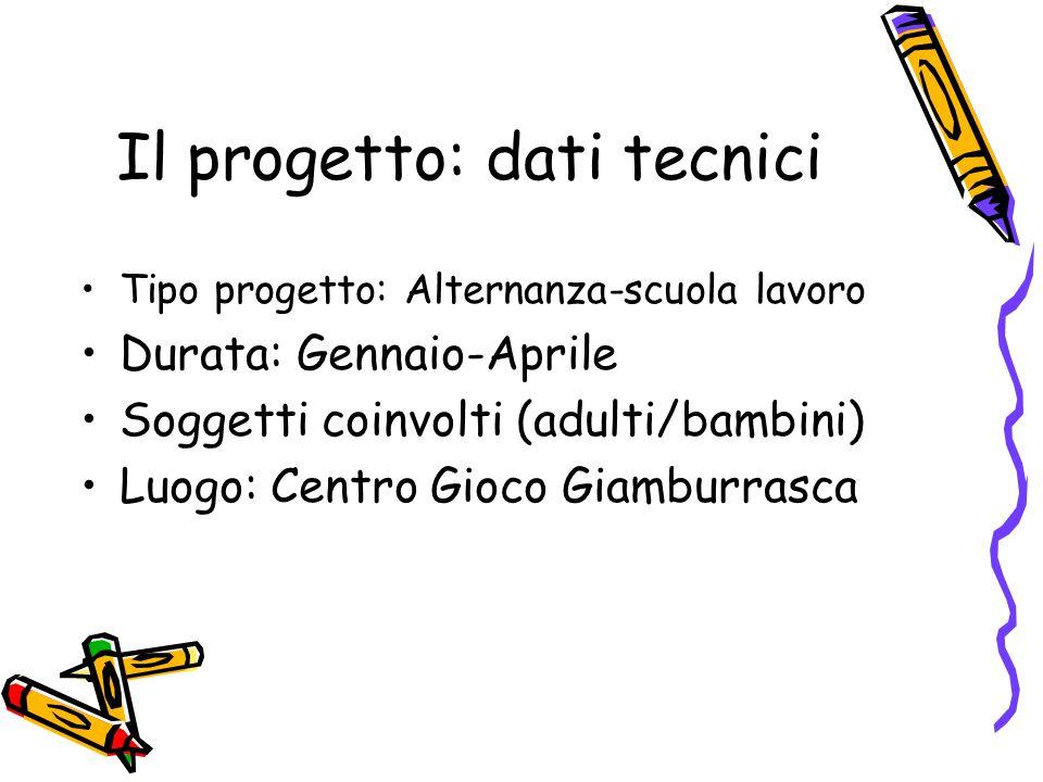 Il progetto: dati tecnici Tipo progetto: Alternanza-scuola lavoro Durata: Gennaio-Aprile Soggetti coinvolti (adulti/bambini) Luogo: Centro Gioco Giamburrasca