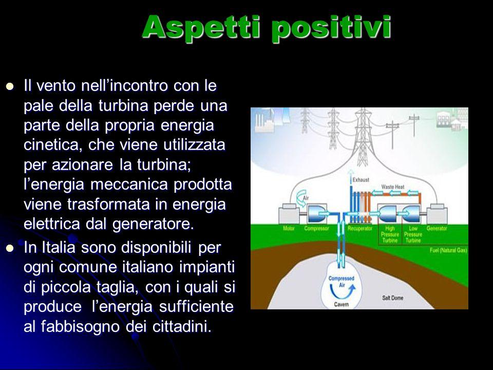 Aspetti positivi Il vento nell'incontro con le pale della turbina perde una parte della propria energia cinetica, che viene utilizzata per azionare la