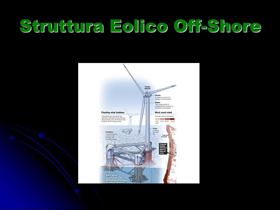 Struttura Eolico Off-Shore