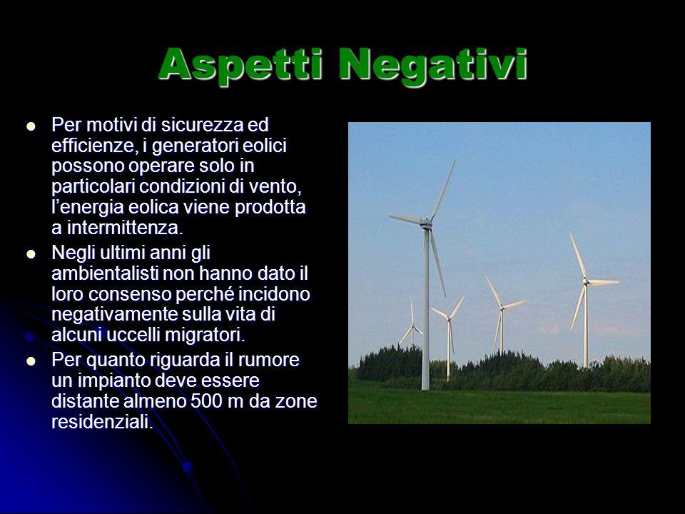 Aspetti Negativi Per motivi di sicurezza ed efficienze, i generatori eolici possono operare solo in particolari condizioni di vento, l'energia eolica