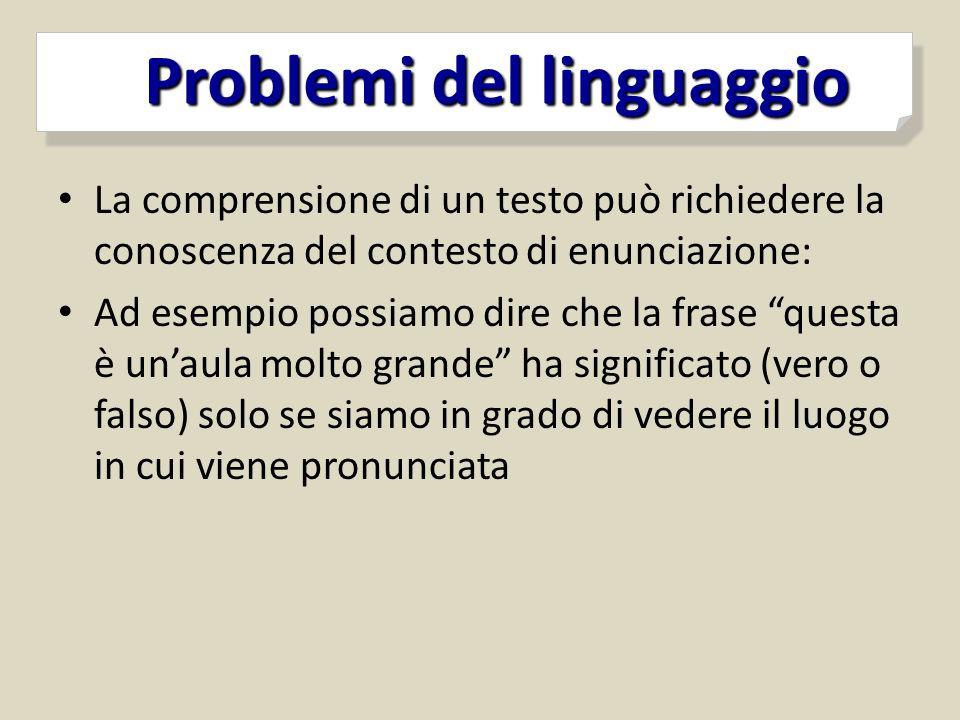 Problemi del linguaggio Problemi del linguaggio La comprensione di un testo può richiedere la conoscenza del contesto di enunciazione: Ad esempio poss