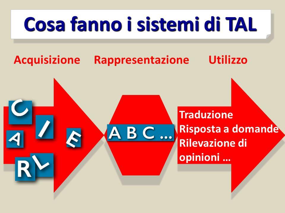 Cosa fanno i sistemi di TAL Cosa fanno i sistemi di TAL Acquisizione Rappresentazione Utilizzo Traduzione Risposta a domande Rilevazione di opinioni …