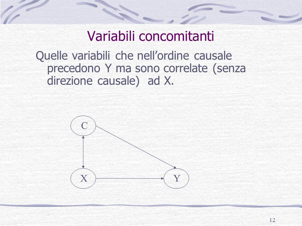 12 Variabili concomitanti Quelle variabili che nell'ordine causale precedono Y ma sono correlate (senza direzione causale) ad X.
