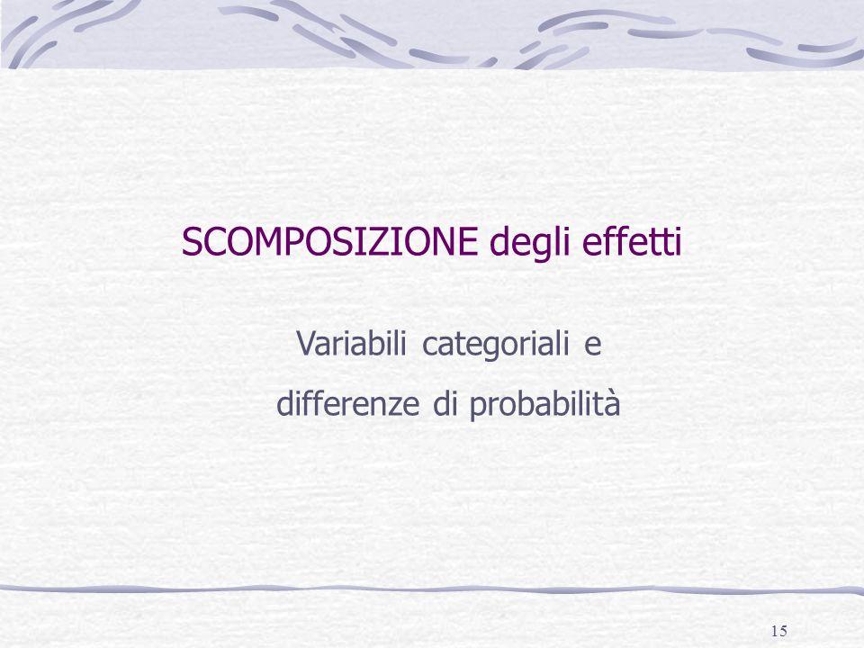 15 SCOMPOSIZIONE degli effetti Variabili categoriali e differenze di probabilità