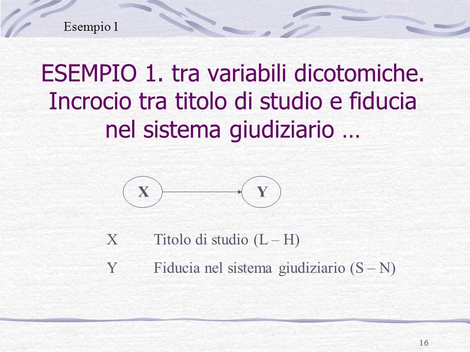 16 ESEMPIO 1.tra variabili dicotomiche.