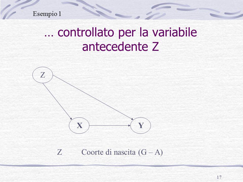 17 … controllato per la variabile antecedente Z XY Z Z Coorte di nascita (G – A) Esempio 1