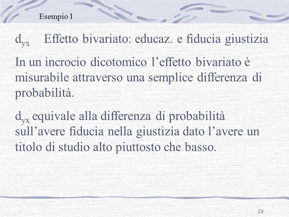 20 d yx Effetto bivariato: educaz. e fiducia giustizia In un incrocio dicotomico l'effetto bivariato è misurabile attraverso una semplice differenza d