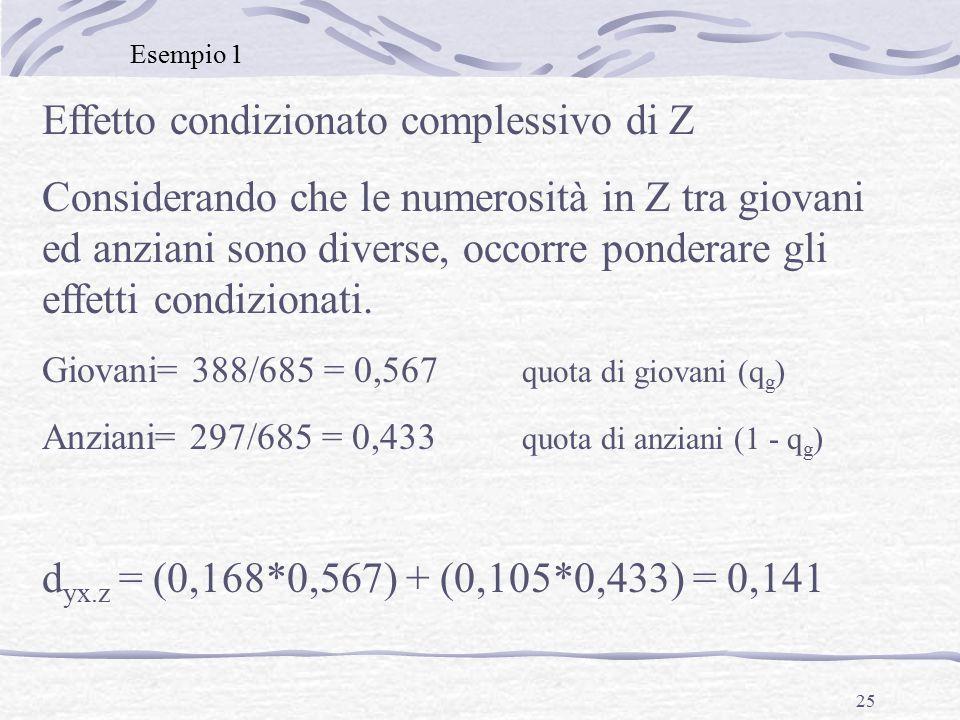 25 Effetto condizionato complessivo di Z Considerando che le numerosità in Z tra giovani ed anziani sono diverse, occorre ponderare gli effetti condizionati.
