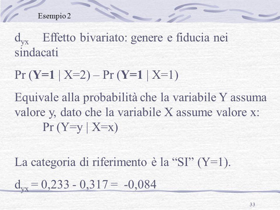 33 d yx Effetto bivariato: genere e fiducia nei sindacati Pr (Y=1 | X=2) – Pr (Y=1 | X=1) Equivale alla probabilità che la variabile Y assuma valore y, dato che la variabile X assume valore x: Pr (Y=y | X=x) La categoria di riferimento è la SI (Y=1).