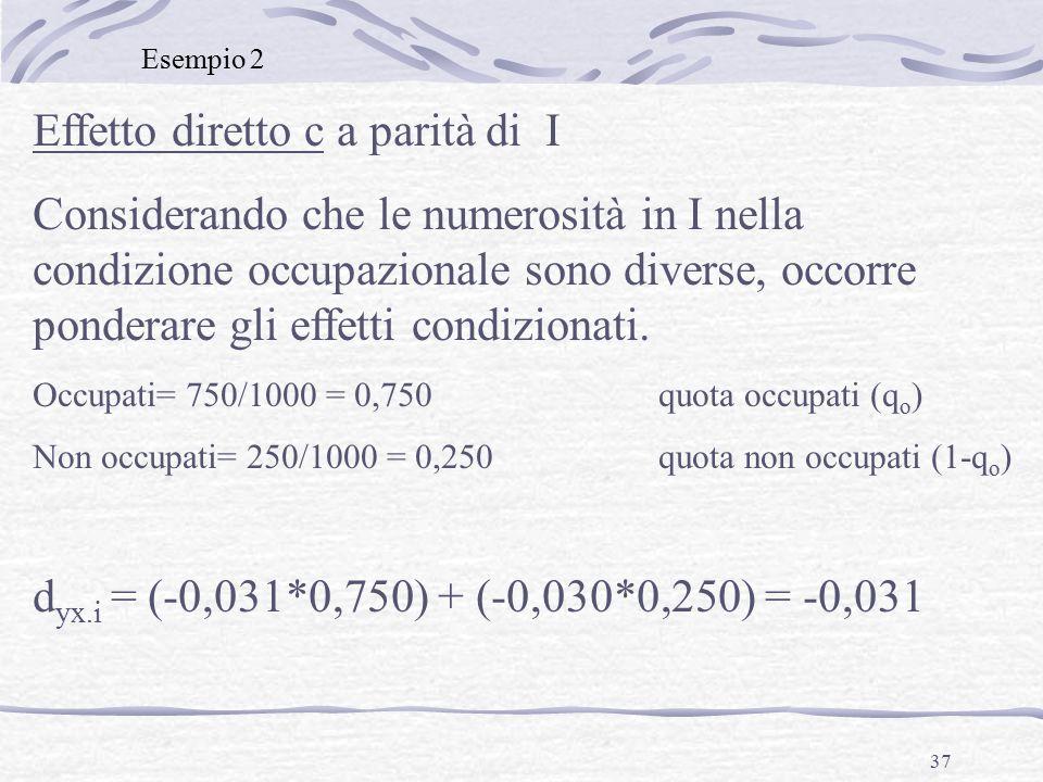 37 Effetto diretto c a parità di I Considerando che le numerosità in I nella condizione occupazionale sono diverse, occorre ponderare gli effetti condizionati.