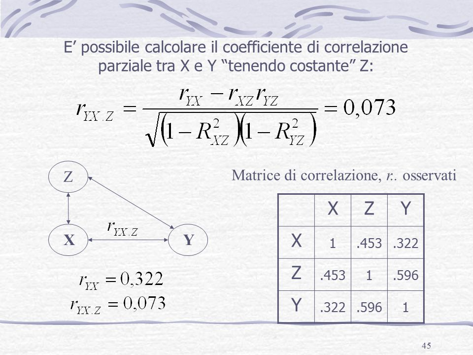 45 XY Z XZY X 1.453.322 Z.4531.596 Y.322.5961 Matrice di correlazione, r..