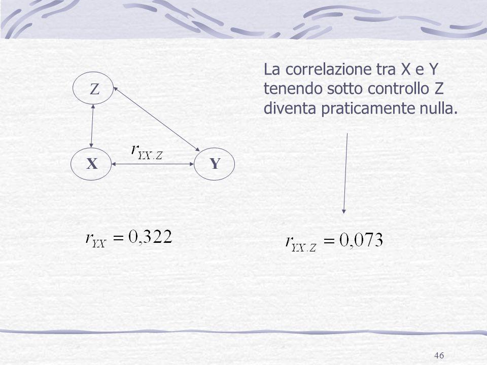 46 XY Z La correlazione tra X e Y tenendo sotto controllo Z diventa praticamente nulla.
