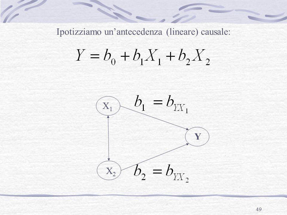 49 YX1X1 Ipotizziamo un'antecedenza (lineare) causale: X2X2
