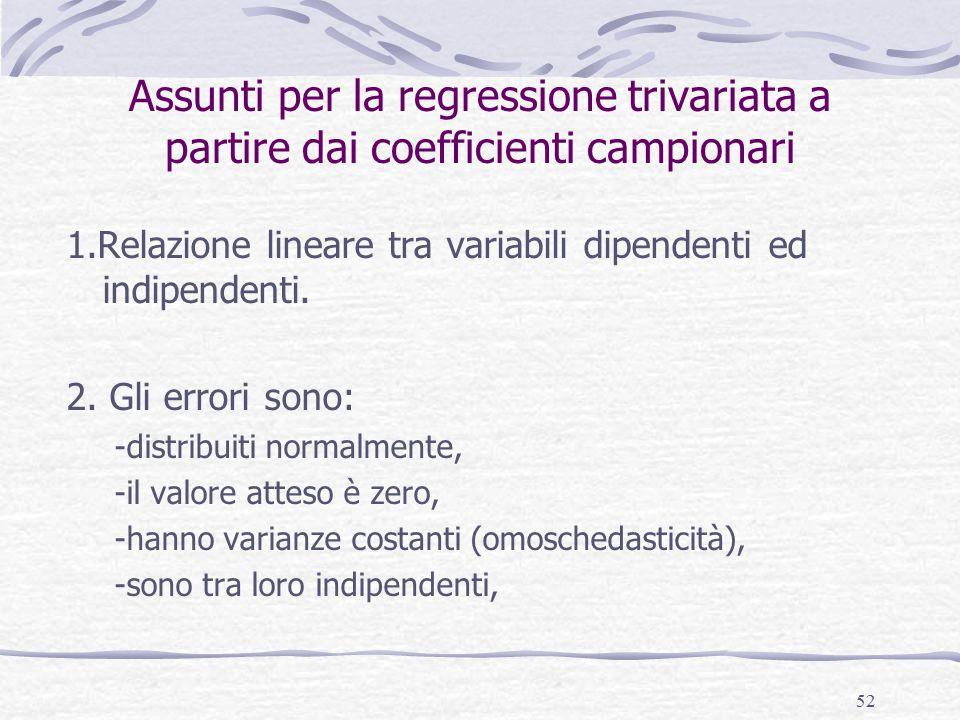 52 Assunti per la regressione trivariata a partire dai coefficienti campionari 1.Relazione lineare tra variabili dipendenti ed indipendenti.