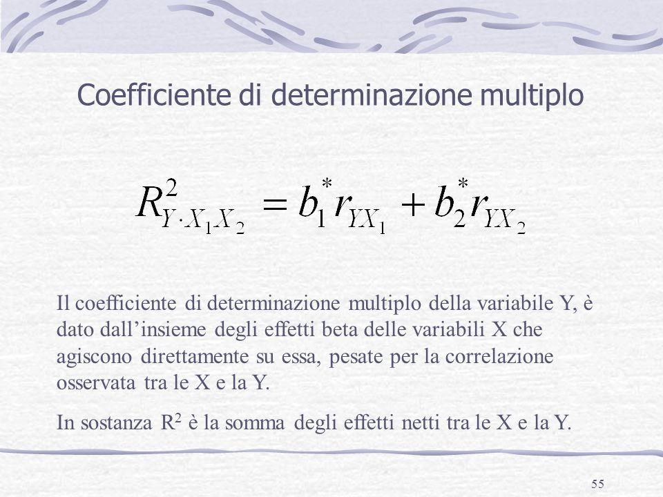 55 Coefficiente di determinazione multiplo Il coefficiente di determinazione multiplo della variabile Y, è dato dall'insieme degli effetti beta delle variabili X che agiscono direttamente su essa, pesate per la correlazione osservata tra le X e la Y.