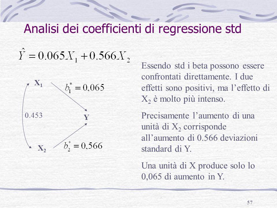 57 Analisi dei coefficienti di regressione std Essendo std i beta possono essere confrontati direttamente.