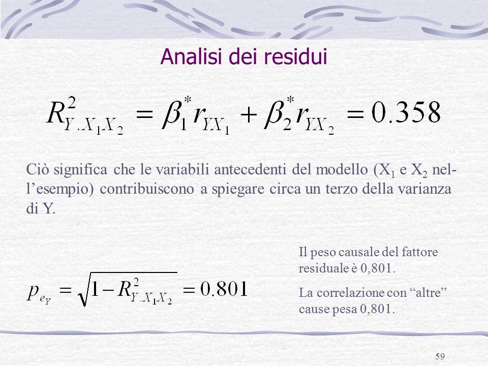 59 Analisi dei residui Ciò significa che le variabili antecedenti del modello (X 1 e X 2 nel- l'esempio) contribuiscono a spiegare circa un terzo della varianza di Y.