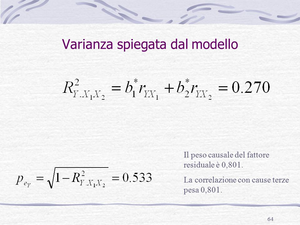 64 Varianza spiegata dal modello Il peso causale del fattore residuale è 0,801.
