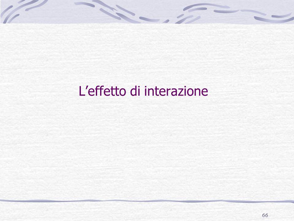 66 L'effetto di interazione
