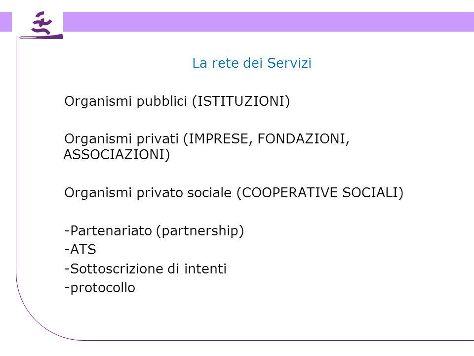 La CC di Brescia ha promosso e attivato il sistema di attori interni e esterni (LA RETE) Formatori Direttore Comandante, Resp.