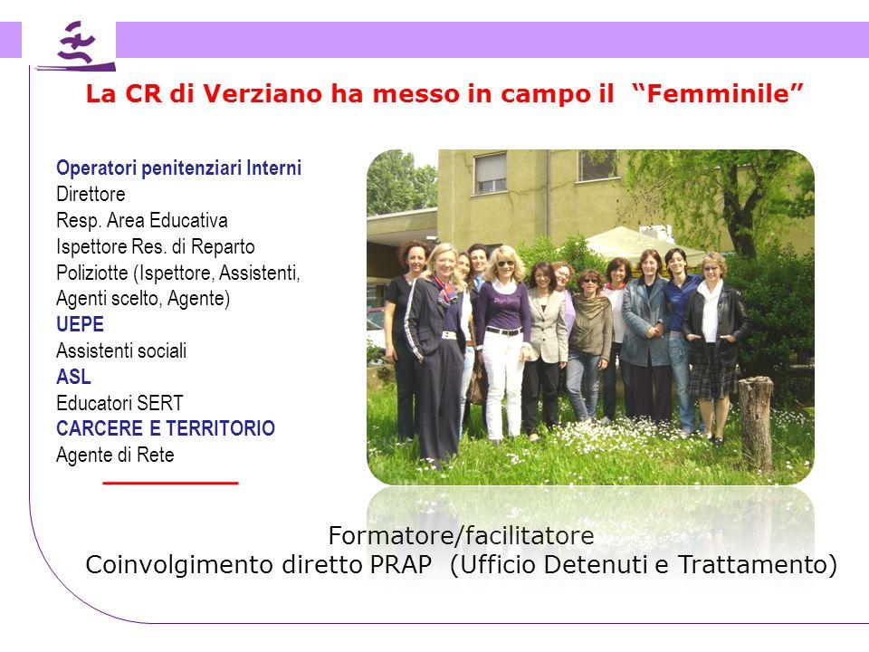 Servizio PUNTOACAPO Per il re-inserimento sociale Di persone in dimissione dagli IP milanesi Comune di Milano A&I (Servizio in appalto)