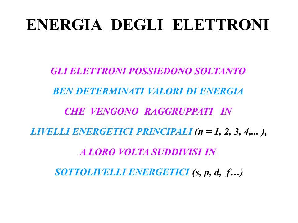 ENERGIA DEGLI ELETTRONI GLI ELETTRONI POSSIEDONO SOLTANTO BEN DETERMINATI VALORI DI ENERGIA CHE VENGONO RAGGRUPPATI IN LIVELLI ENERGETICI PRINCIPALI (n = 1, 2, 3, 4,...