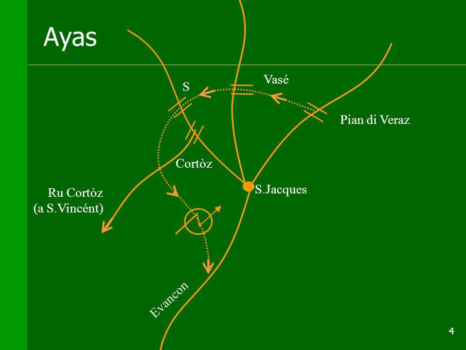 4 Ayas Pian di Veraz S.Jacques Vasé Cortòz Ru Cortòz (a S.Vincént) Evancon S