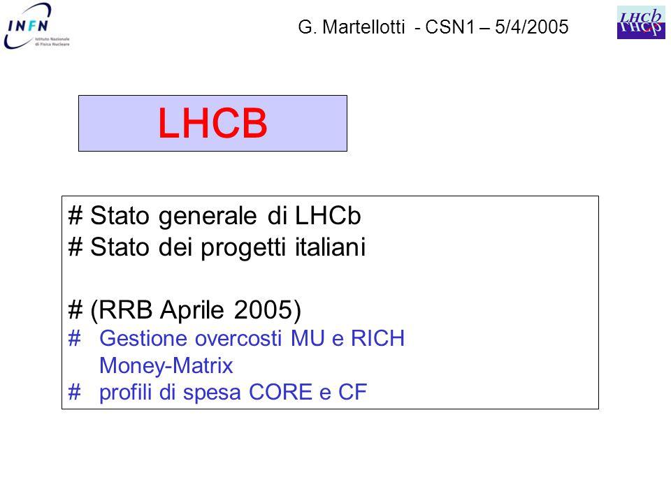 LHCB # Stato generale di LHCb # Stato dei progetti italiani # (RRB Aprile 2005) # Gestione overcosti MU e RICH Money-Matrix # profili di spesa CORE e CF G.