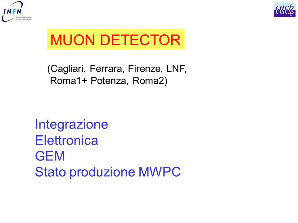 Integrazione Elettronica GEM Stato produzione MWPC MUON DETECTOR (Cagliari, Ferrara, Firenze, LNF, Roma1+ Potenza, Roma2)