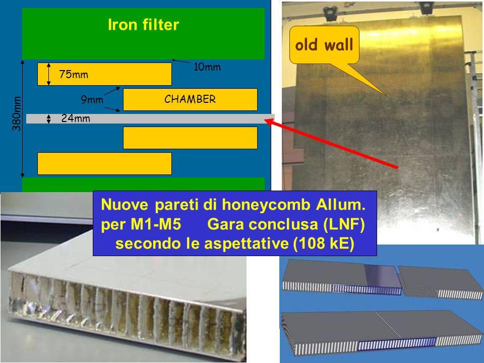 CHAMBER Iron filter 380mm 24mm 75mm 10mm 9mm old wall Nuove pareti di honeycomb Allum.