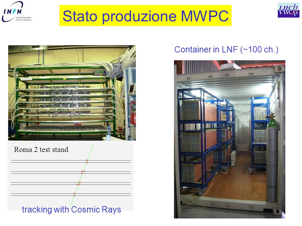 tracking with Cosmic Rays Stato produzione MWPC Roma 2 test stand Container in LNF (~100 ch.)