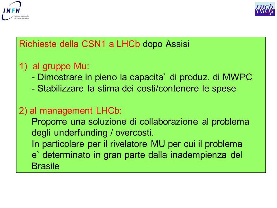 Richieste della CSN1 a LHCb dopo Assisi 1)al gruppo Mu: - Dimostrare in pieno la capacita` di produz.