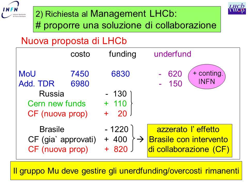 costo funding underfund MoU 7450 6830 - 620 Add.