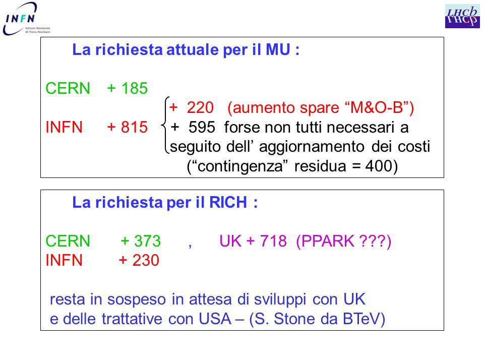 La richiesta attuale per il MU : CERN + 185 + 220 (aumento spare M&O-B ) INFN + 815 + 595 forse non tutti necessari a seguito dell' aggiornamento dei costi ( contingenza residua = 400) La richiesta per il RICH : CERN + 373, UK + 718 (PPARK ???) INFN + 230 resta in sospeso in attesa di sviluppi con UK e delle trattative con USA – (S.