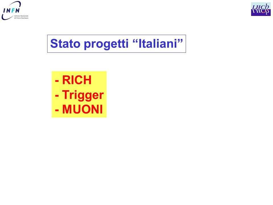 Stato progetti Italiani - RICH - Trigger - MUONI