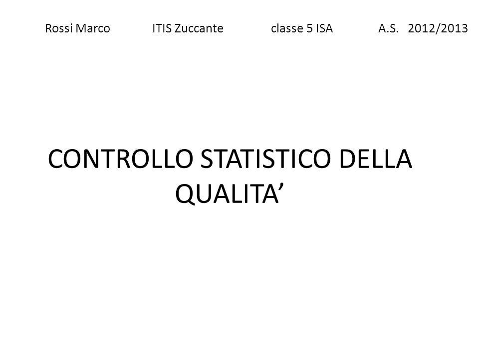 Rossi Marco ITIS Zuccante classe 5 ISA A.S. 2012/2013 CONTROLLO STATISTICO DELLA QUALITA'