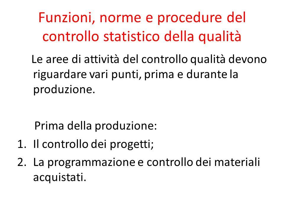 Funzioni, norme e procedure del controllo statistico della qualità Le aree di attività del controllo qualità devono riguardare vari punti, prima e durante la produzione.