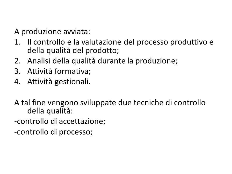 A produzione avviata: 1.Il controllo e la valutazione del processo produttivo e della qualità del prodotto; 2.Analisi della qualità durante la produzione; 3.Attività formativa; 4.Attività gestionali.